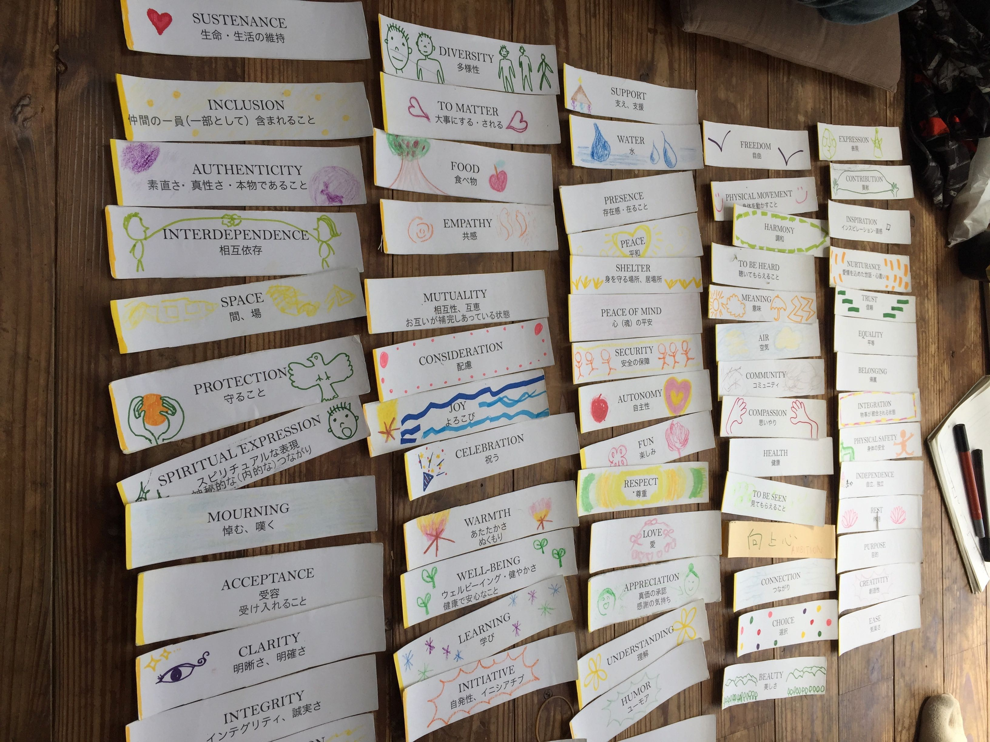 共感カフェ@石垣島 体験してみよう!共感と自己共感